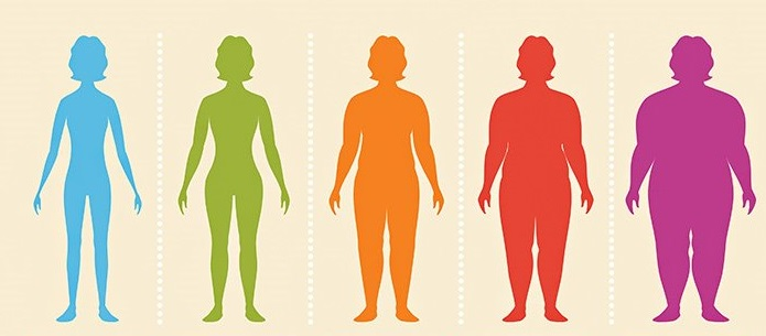 محاسبه کننده شاخص توده بدن-BMI